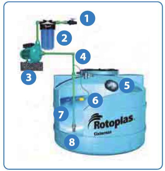 Tinacos Y Cisternas Rotoplas México DF